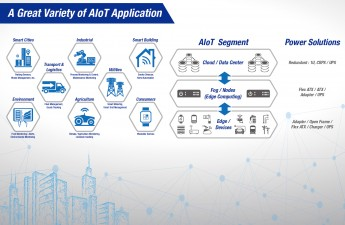 FSP Power AIoT Application